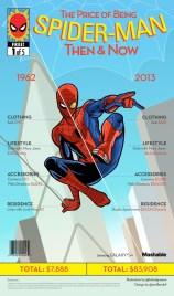 El que hace de Spiderman quiere que Spiderman sea gay