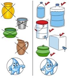 Recipientes para un almacenamiento seguro de agua tratada. Fuente: CAWST (2009)